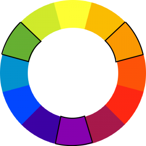 color wheel with green, orange, and purple outlined